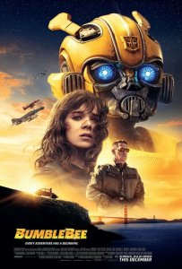bumblebee-gooreviews